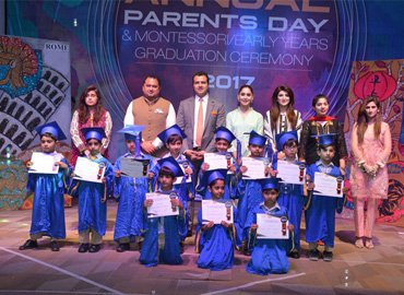 Annual Parents Day RIS