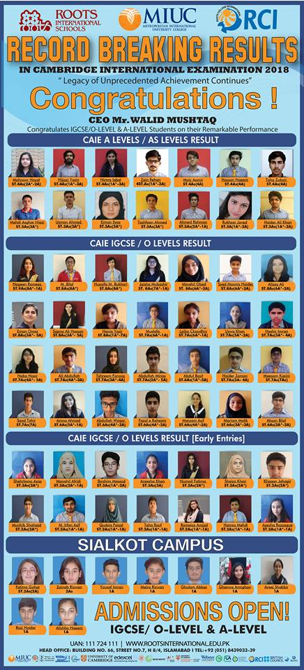 RIS Result 2018 | Roots International Schools